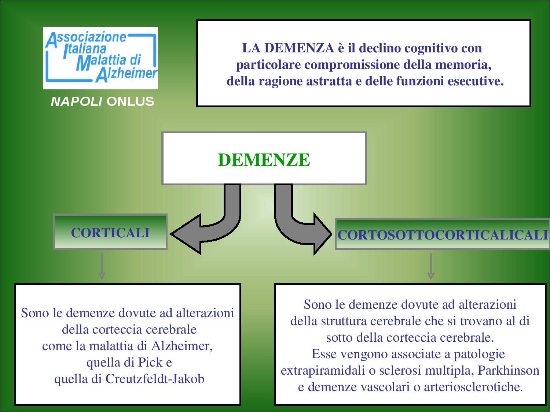 La Demenza e l'Alzheimer