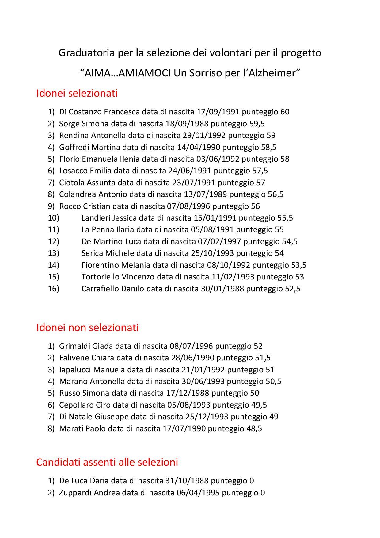Graduatoria serv civile-page-001